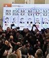 نخستین گزارشها از نتایج اتنخابات یونان