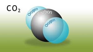 مفاهیم: دی اکسید کربن چیست؟