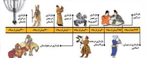 ایران، مبدع میراث باستانی «بازداری» در جهان