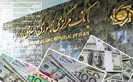 نرخ بانکی ۱۷ ارز کاهش و قیمت ۲۰ واحد پولی افزایش یافت