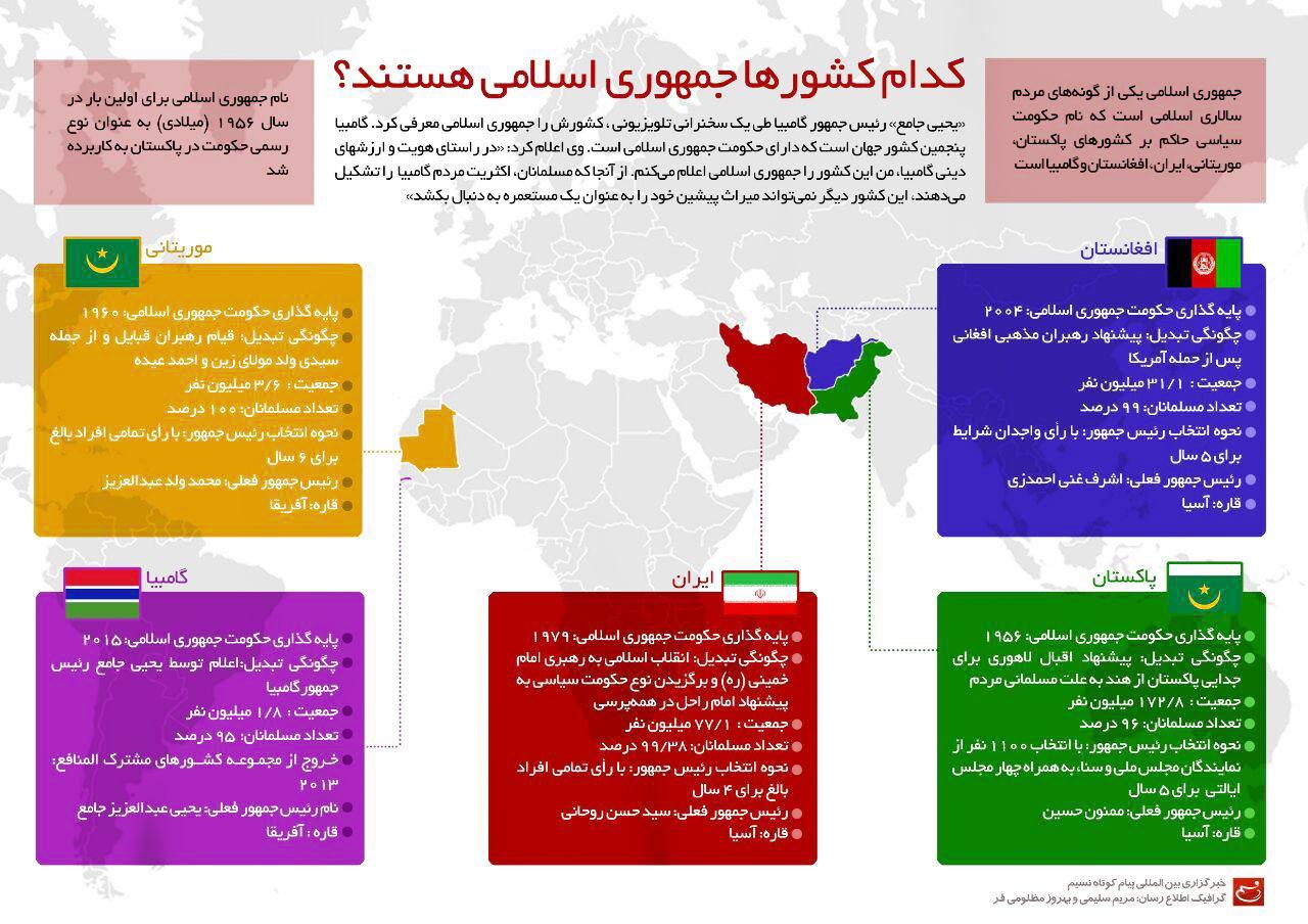 اینفوگراف کشورهای اسلامی