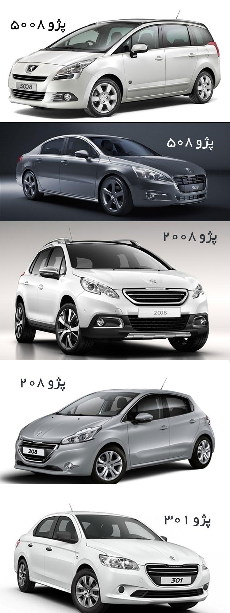 سال آینده چه خودروهایی وارد بازار میشوند؟