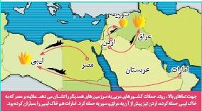 داعش حکومتهای عربی را به جان هم انداخت