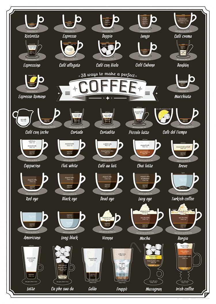 coffee۲