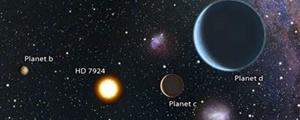 کشف دو سیاره شبهزمینی در همسایگی خورشید