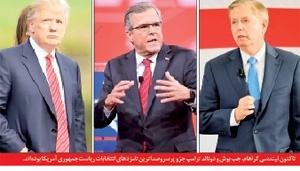 کاندیداها
