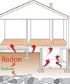 نکته بهداشتی روز: گازی رادیواکتیو در خانه