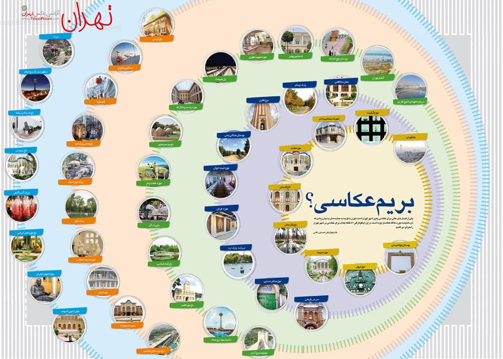 اینفوگرافیک   عکاسی در تهران