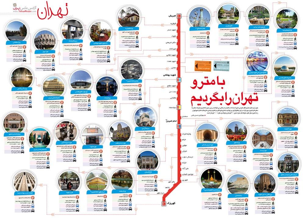 اینفوگرافیک | تهرانگردی با خط یک مترو