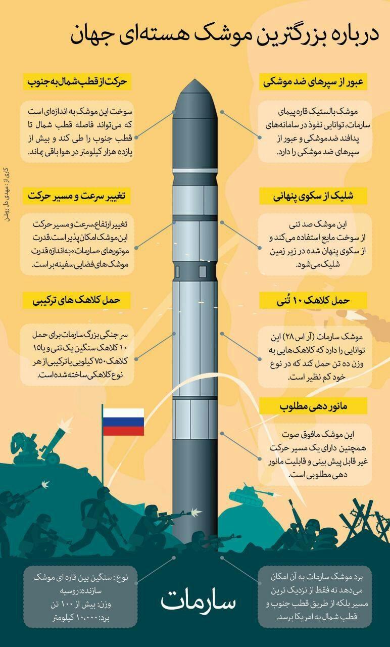آشنایی با موشک قاره پیمای سارمات