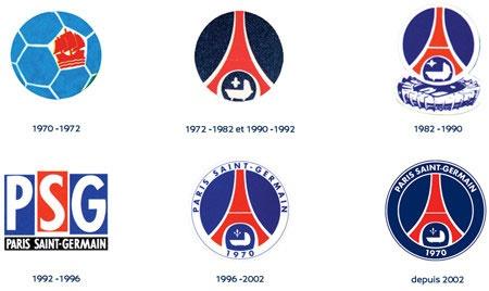 تاریخچه لوگوی باشگاه