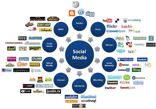 کانالهای شبکههای اجتماعی که بالای ۵ هزار عضو دارند باید مجوز دریافت کنند