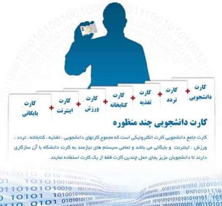 کارت هوشمند با ۳۶ نوع خدمت برای دانشجویان کشور صادر میشود