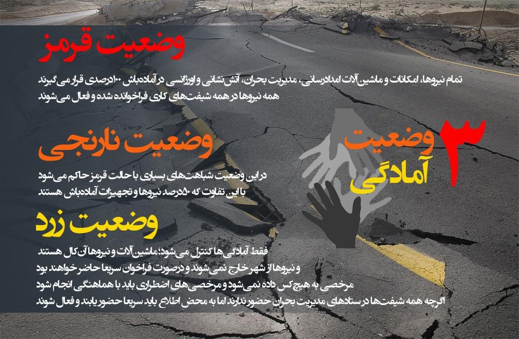 زلزله | آشنایی با سه وضعیت آمادگی: قرمز؛ نارنجی و زرد