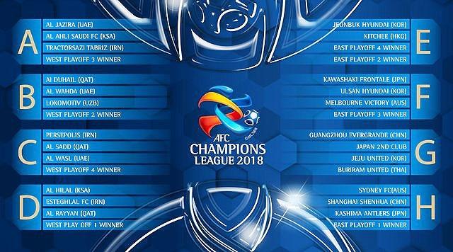 قرعه لیگ قهرمانان آسیا