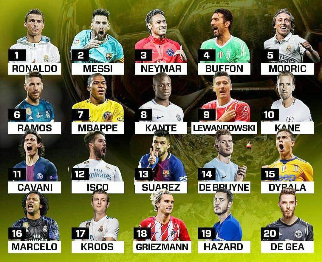 ۲۰ فوتبالیست