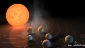 زندگی روی هفت سیاره جدید چگونه است؟