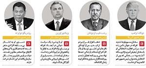 حال ناخوش جهان، ثمره سیاسیکاری رهبران