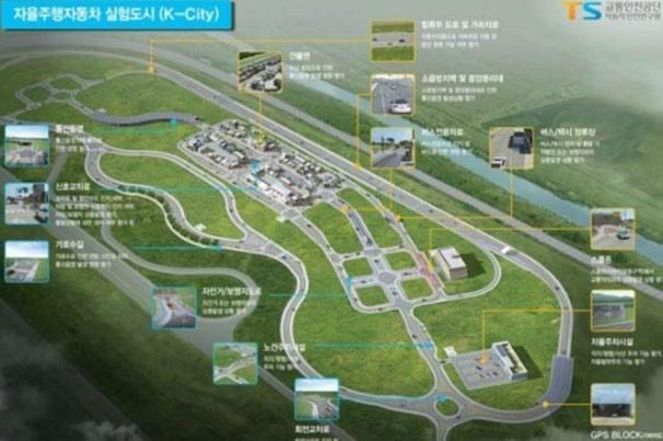 شهر خودروهای خودران در کره جنوبی