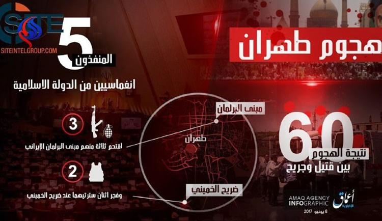 خبرگزاری اعماق مربوط به اخبار گروه تروریستی داعش