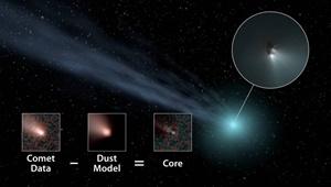 جمعیت ستارههای دنبالهدار هفت برابر شد
