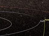 عبور سیارکی غولپیکر از نزدیکی زمین