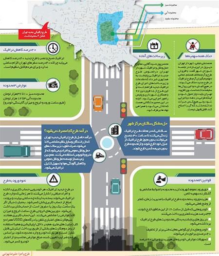 طرح ترافیک جدید