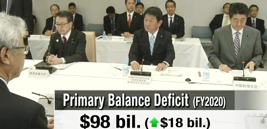کسری بودجه ابتدایی ژاپن افزایش مییابد