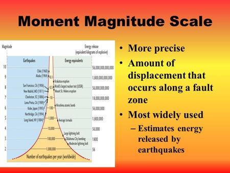 آشنایی با مقیاس بزرگا در زلزله