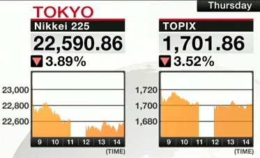 بهای سهام توکیو