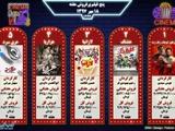 اینفوگرافی |  پنج فیلم پرفروش هفته ۱۸ مهر ۱۳۹۷