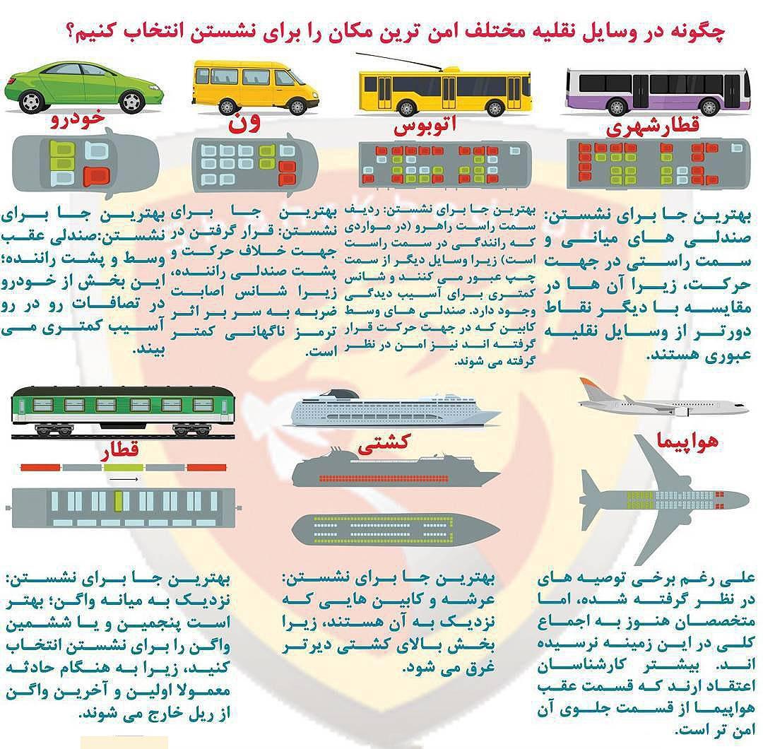 چطور امن ترین جا در وسائل نقلیه را انتخاب کنیم؟