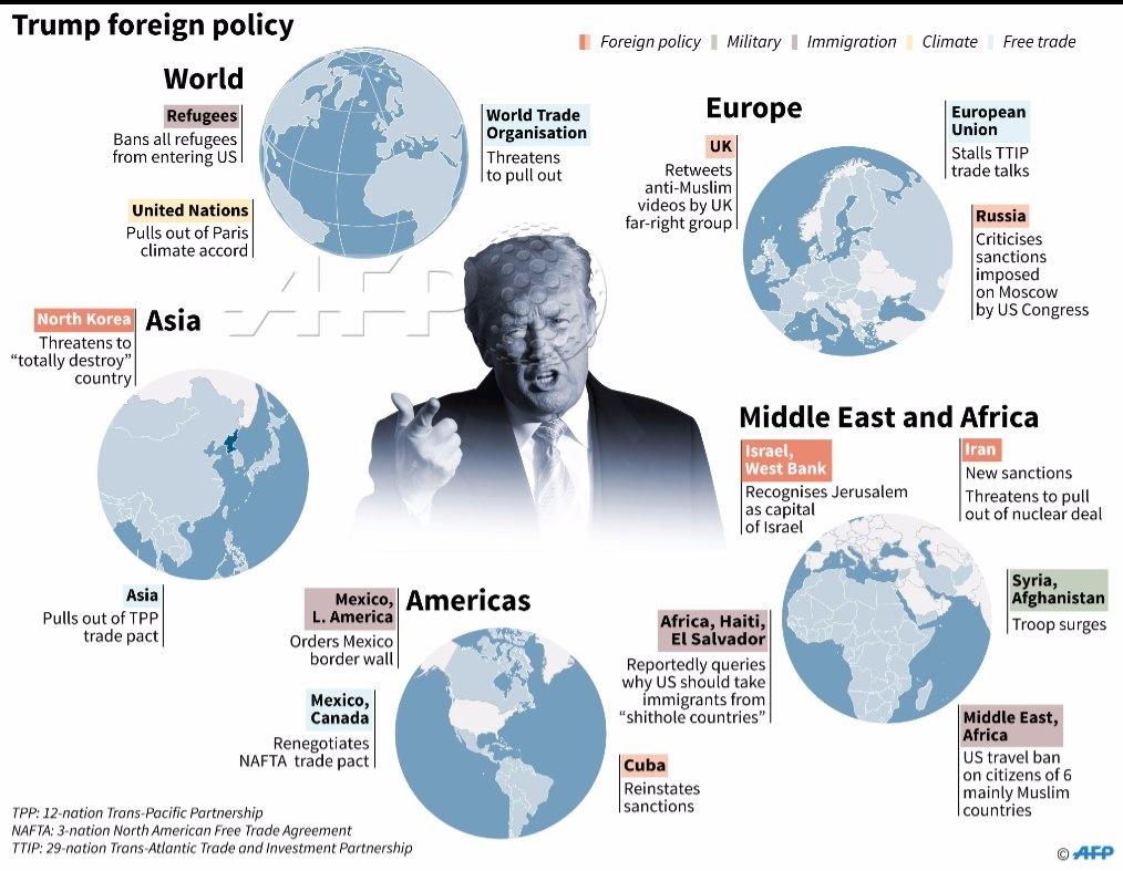 سیاست خارجی ترامپ در سال نخست روی کار آمدنش به روایت خبرگزاری فرانسه