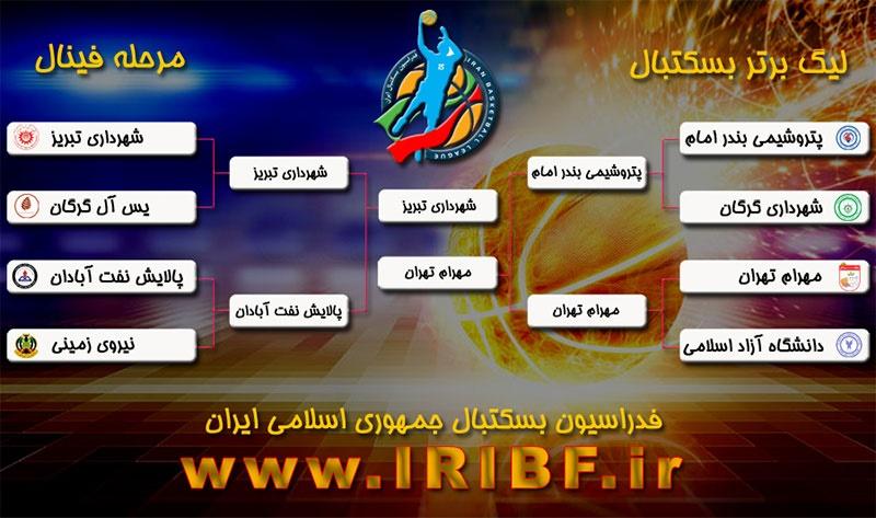 مهرام تهران و شهرداری تبریز به فینال لیگ برتر بسکتبال رسیدند