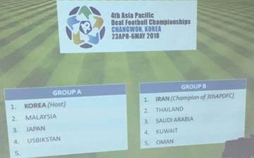 مسابقات فوتبال آسیا و اقیانوسیه ۲۰۱۸ ناشنوایان قرعهکشی شد