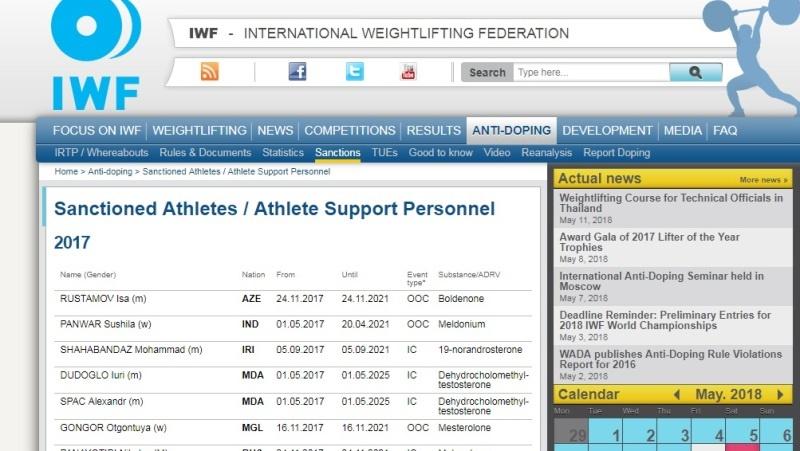 دوپینگ وزنهبردار نوجوان ایران تایید شد