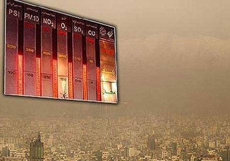 هوای کدام شهرهای کشور آلودهتر است؟