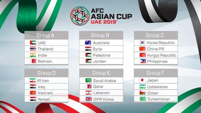 جام ملتهای آسیا ۲۰۱۹ | ایران با عراق، ویتنام و یمن همگروه شد