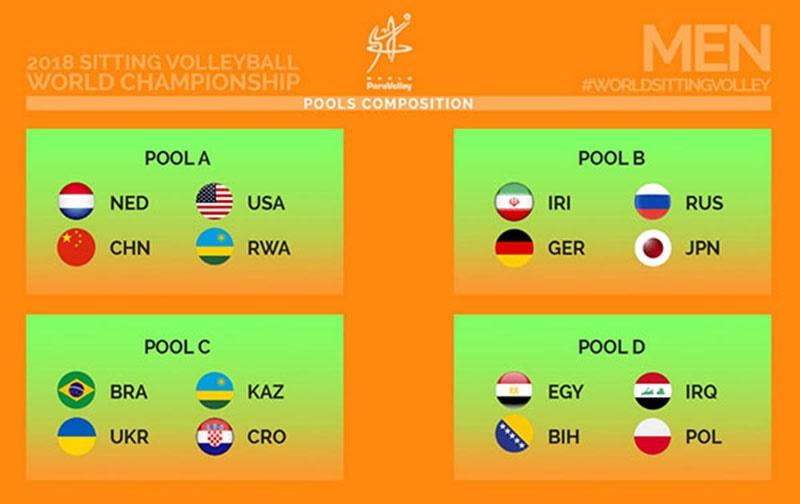 اعلام برنامه و گروهبندی مسابقات جهانی والیبال نشسته