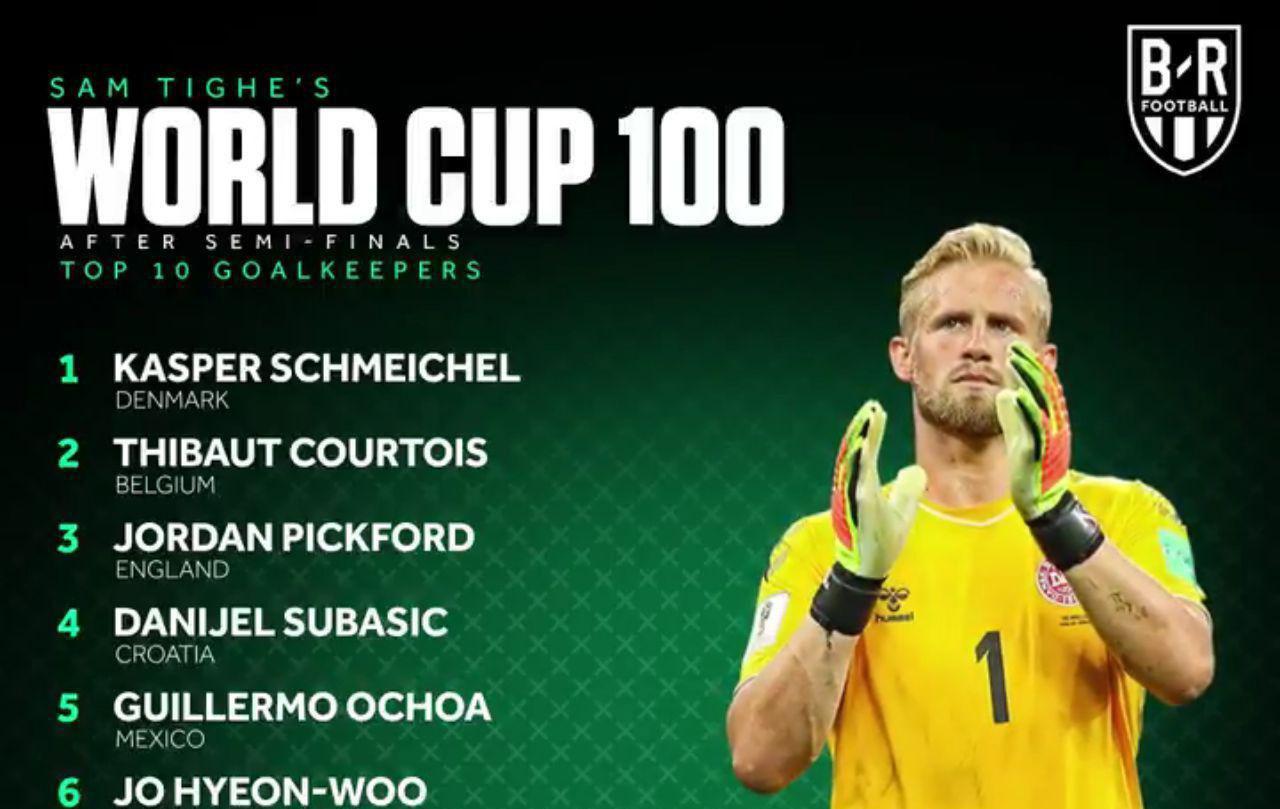 ببینید | صد برتر؛ خط به خط جام جهانی