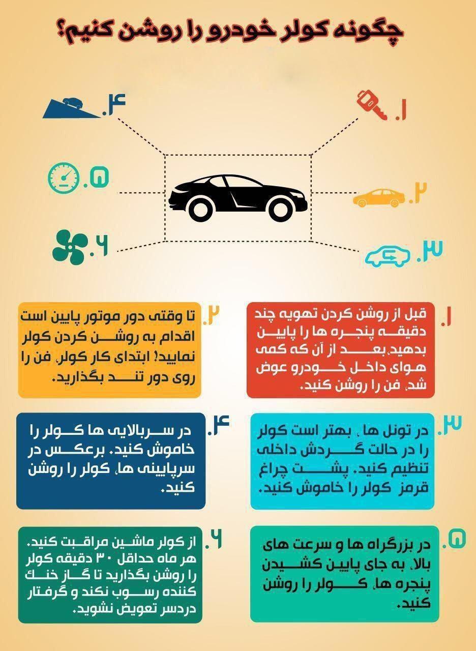 چگونه از کولر خودرو استفاده کنیم؟