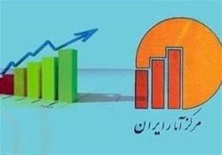 رشد اقتصادی,مرکز آمار,اقتصاد ایران