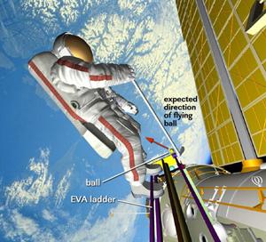 تصویری شماتیک از پرتاب توپ گلف در فضا