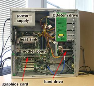 اجزای داخلی رایانه رومیزی